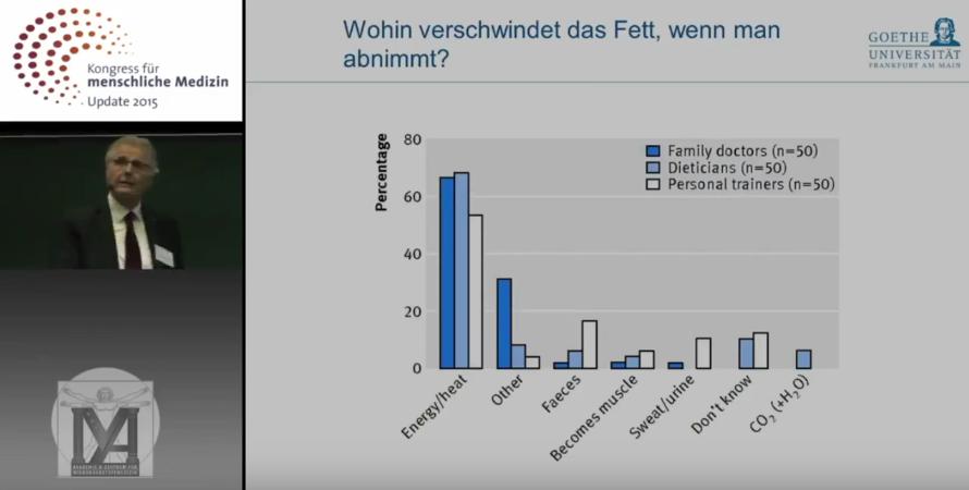 Vorschaubild: Prof. Dr. Th. Dingermann - Kongress für menschliche Medizin - Update 2015