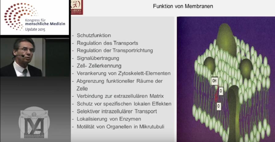 Vorschaubild: Dr. med. K. E. Müller - Kongress für menschliche Medizin - Update 2015