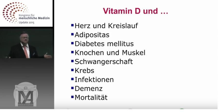 Vorschaubild: Prof. Dr. med. W. März - Kongress für menschliche Medizin - Update 2015