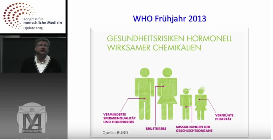 Vorschaubild: HP M. Martin - Kongress für menschliche Medizin - Update 2015