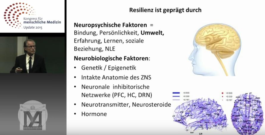 Vorschaubild: Prof. Dr. med. A. Wolf - Kongress für menschliche Medizin - Update 2015