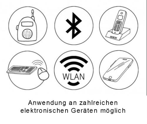 icons: Gabriel-Tech-Anwenungsmöglichkeiten