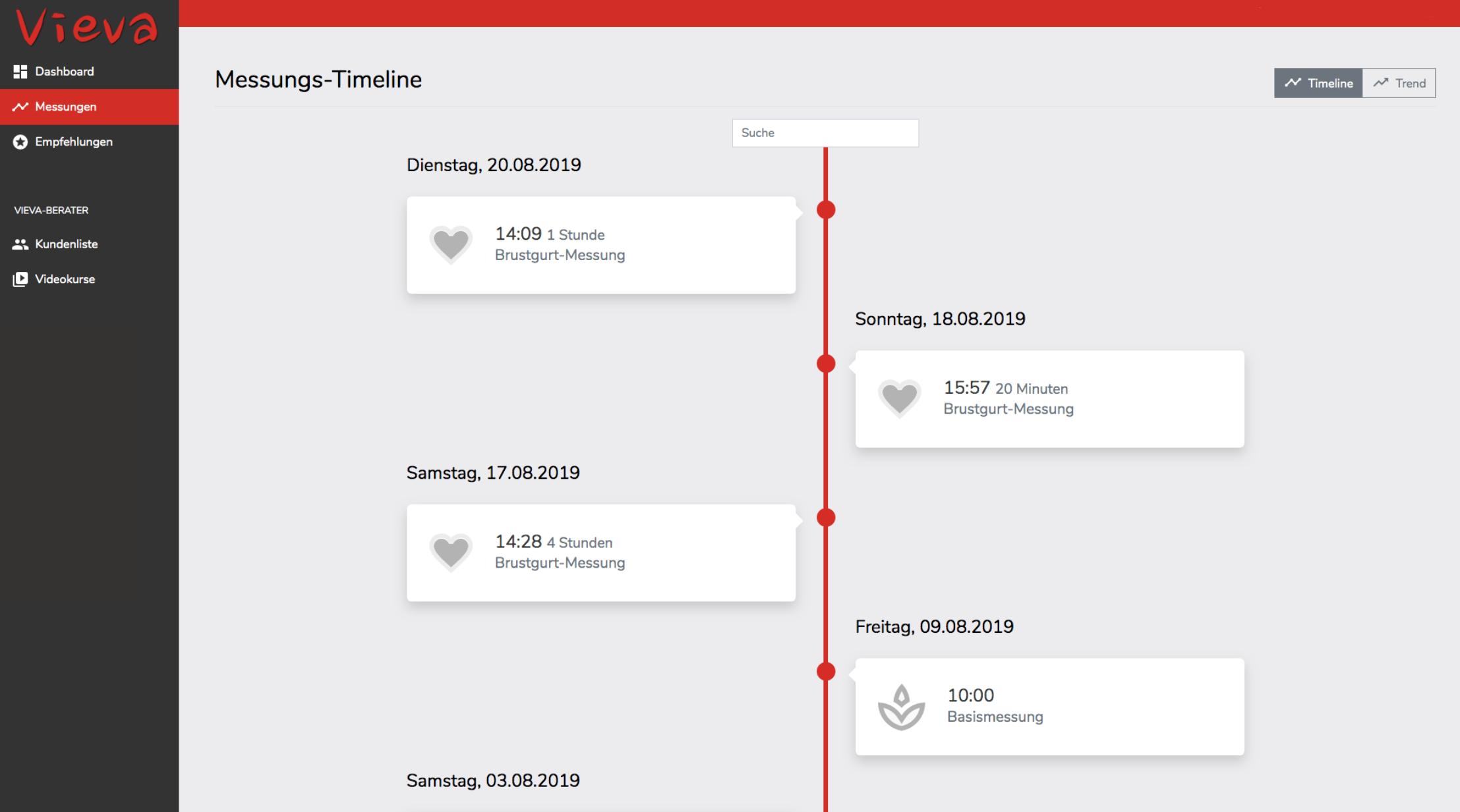Ansicht: Messungs-Timeline der Vitaltuning AG