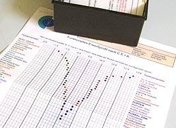 Abbildung eines Analysebogens