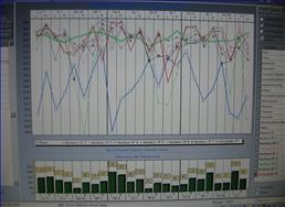 Abbildung eines Analysediagramms