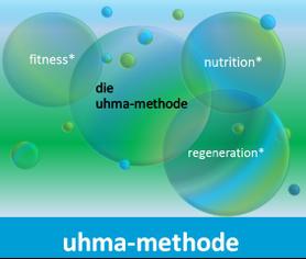 Bild von AMM Netzwerkpartner Uhma International